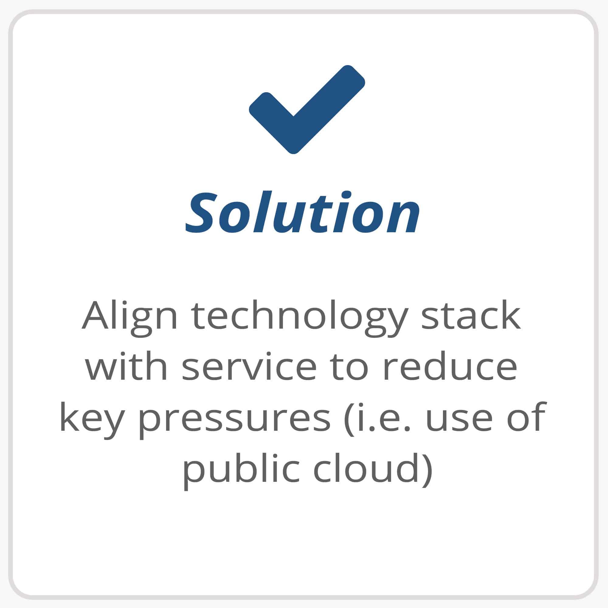 Solution-3